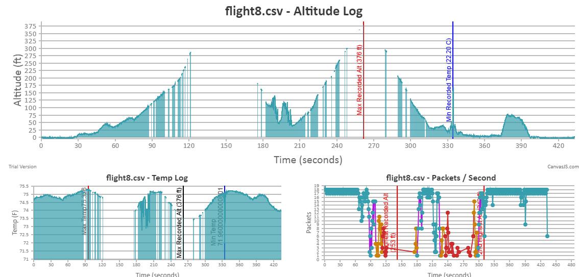 flight8_overview